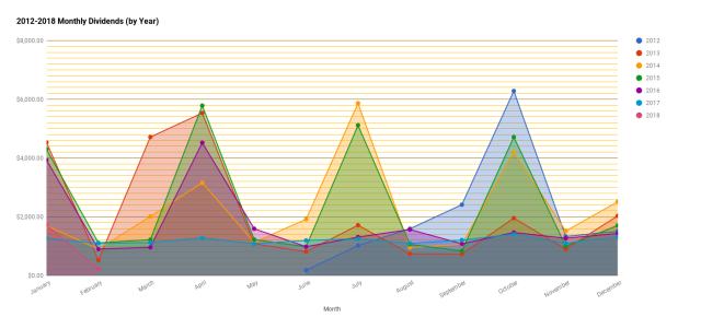 chart(12)