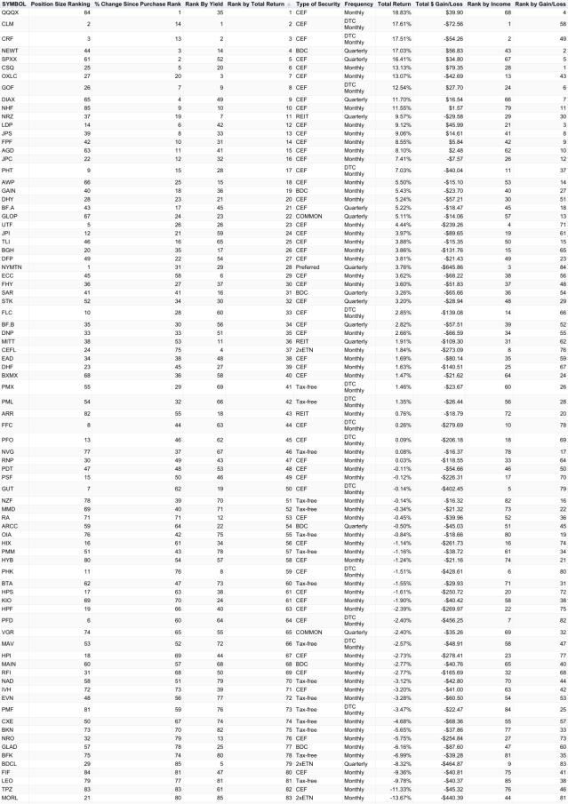 chart(19)