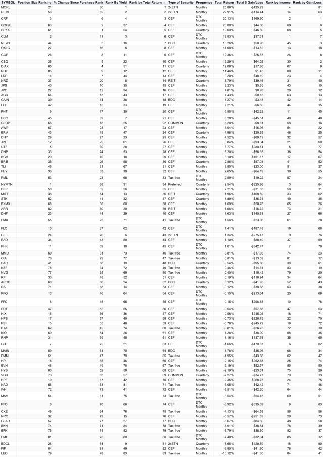 chart(25)