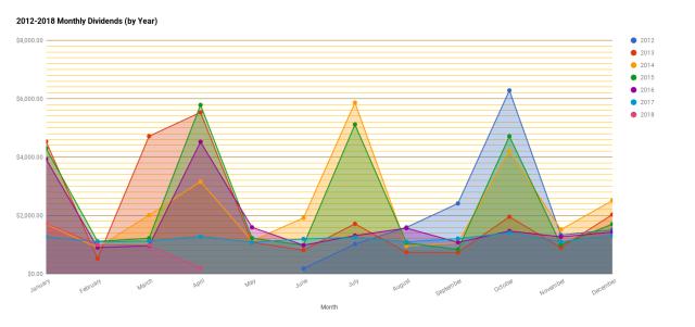 chart(28)