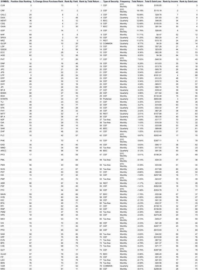 chart(35)