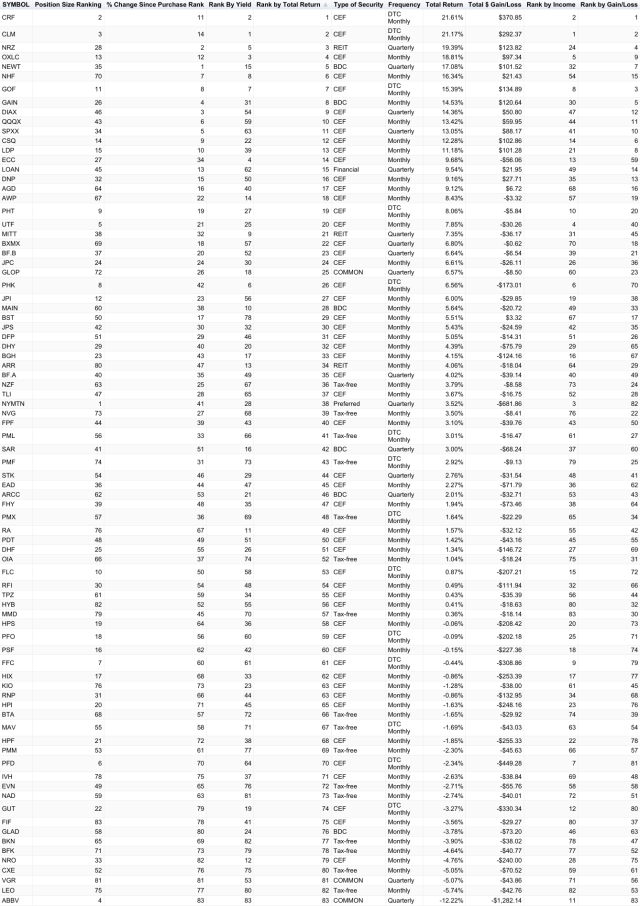 chart(57)