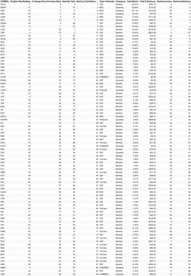 chart(67)