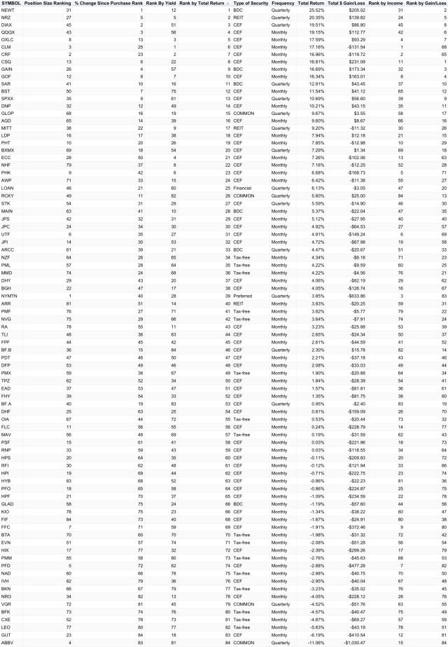 chart(69)