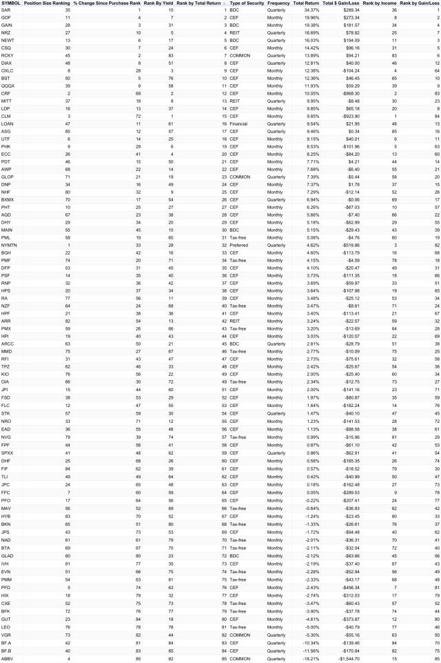 chart(103)