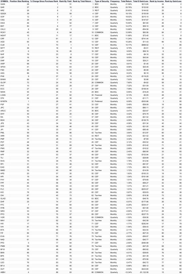 chart(87)