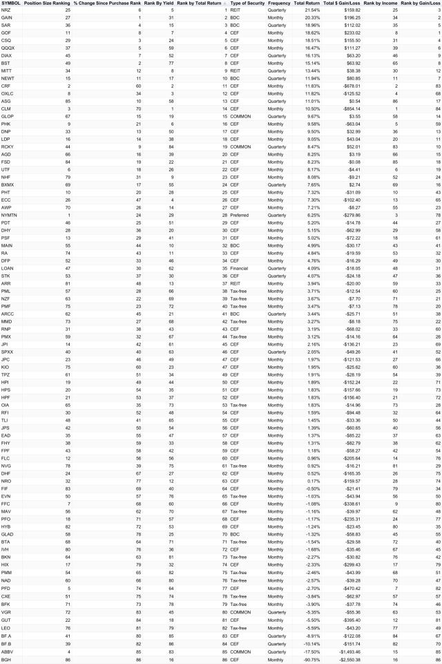 chart(97)