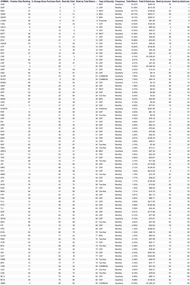 chart(106)