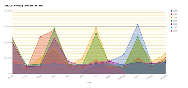 chart(133)