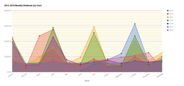 chart(203)