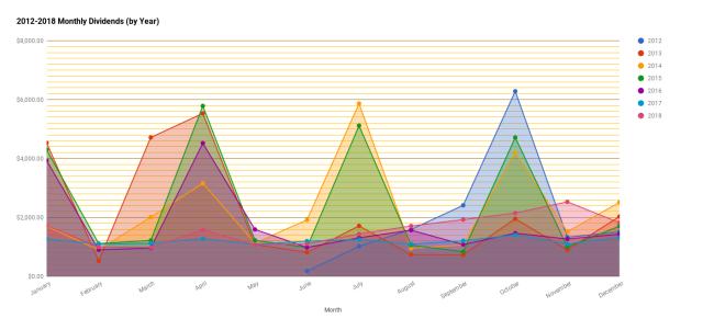 chart(215)