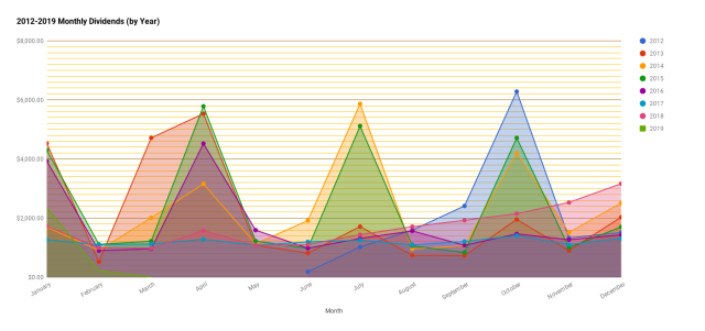 chart(253)