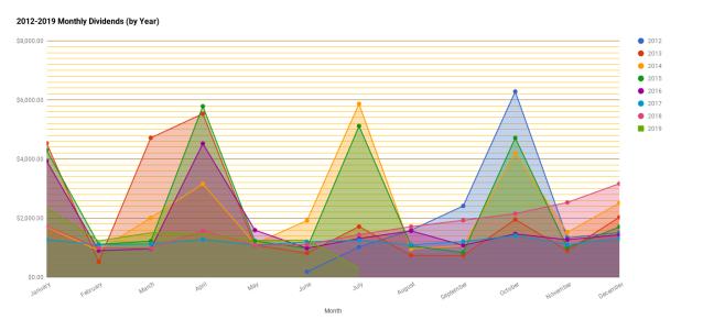 chart (29)